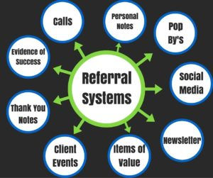 Referral Systems